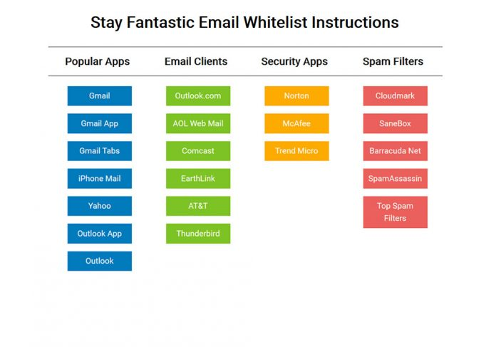 Whitelisting guide for Stay Fantastic